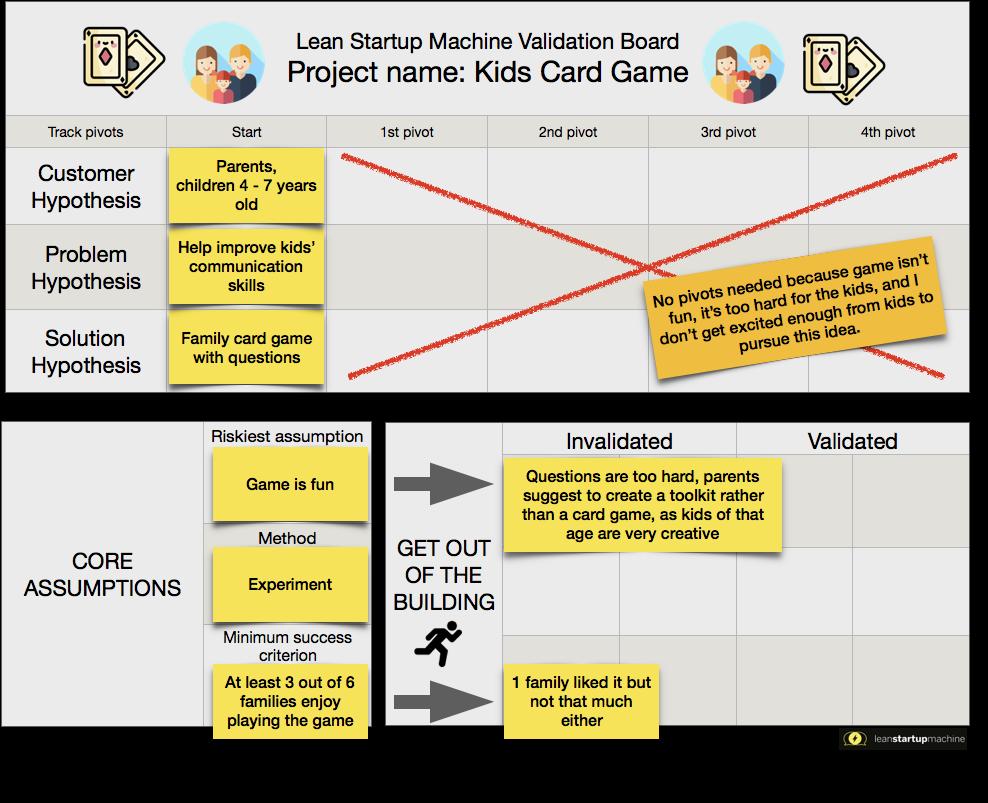 Kids Card Game